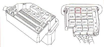 Xc90 Fuse Box Location also 2000 Tahoe Radio Wiring Diagram likewise Jaguar S Type Engine Diagram Wiring Diagrams further Volvo C70 Engine Diagram together with 2000 Mercedes E320 Radio Wiring Diagram. on 2000 volvo s70 fuse box diagram