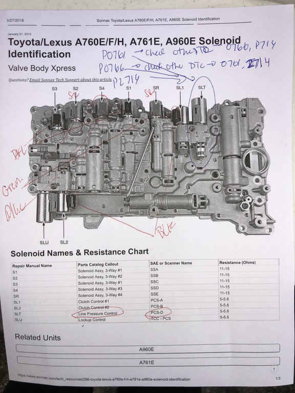 Pressure control solenoid d electrical fault toyota