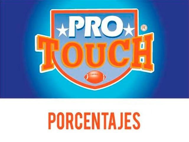 Porcentajes ProTouch del concurso 779 – Partidos del Domingo 3 al Lunes 4 de Octubre del 2021