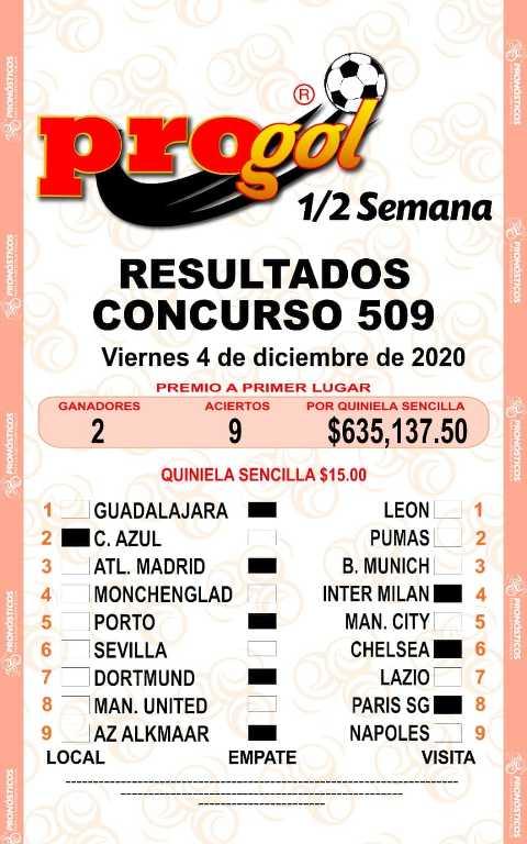 Resultados Progol Media Semana concurso 509 - Partidos del Martes 1 al Jueves 3 de Diciembre del 2020