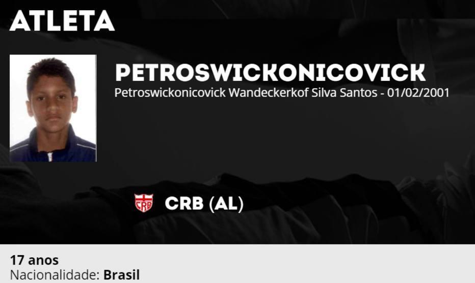 Nomes estranhos da Copa São Paulo de Futebol Júnior: Petroswickonicovick