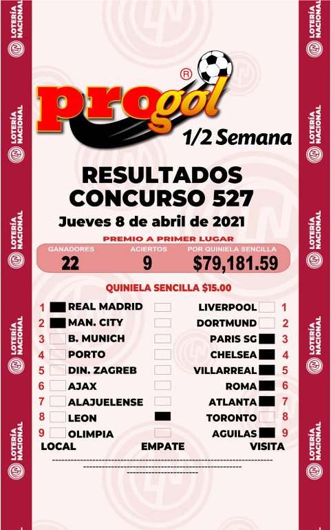 Resultados Progol Media Semana concurso 527 - Partidos del Martes 6 al Jueves 8 de Abril del 2021