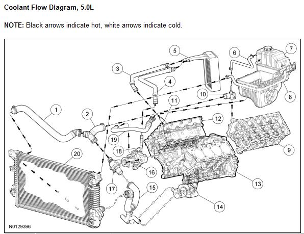 2011    F150       5      0    cooling system schematics  Ford    F150    Forum  Community of Ford Truck Fans
