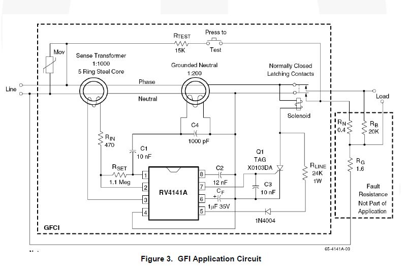 Electrical - Kinds Of Gfci Receptable Defects