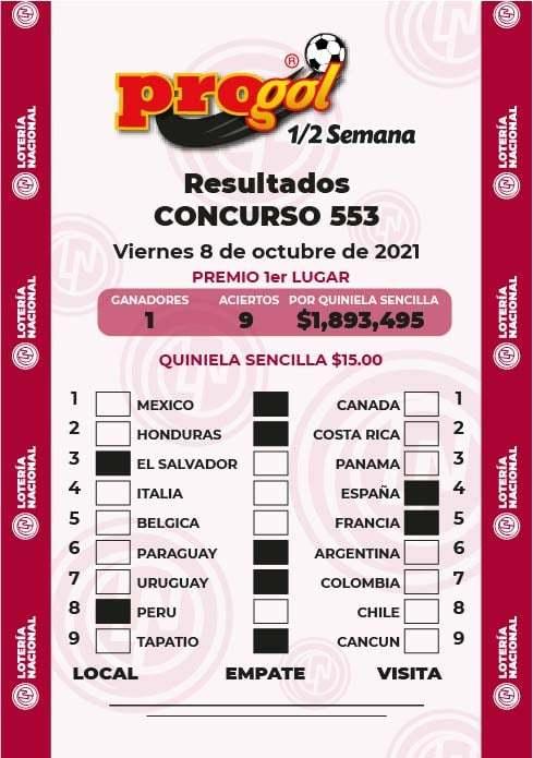 Resultados Progol Media Semana Concurso 553