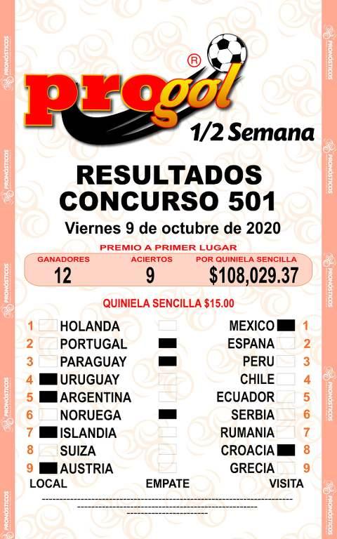 Resultados Progol Media Semana concurso 501 - Partidos del Miércoles 7 al Jueves 8 de Octubre del 2020