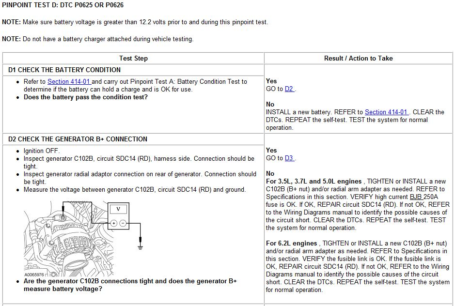2013 F-150 Code P0625 - HELP ! - Ford F150 Forum - Community of Ford Truck  Fans | Ford F150 Generator Wiring Diagram |  | Ford F150 Forum