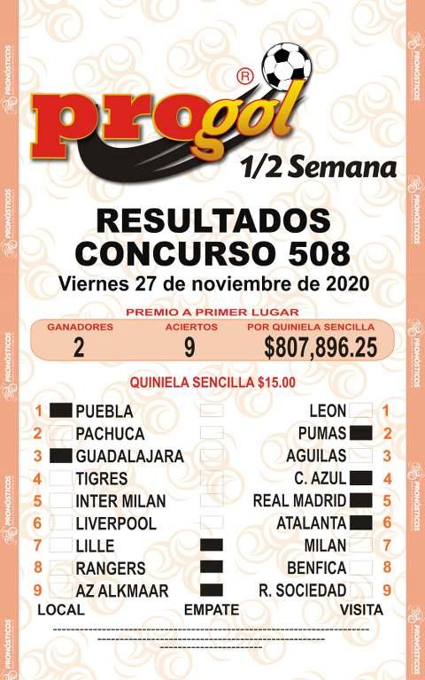 Resultados Progol Media Semana concurso 498 - Partidos del Miércoles 25 al Jueves 26 de Noviembre del 2020