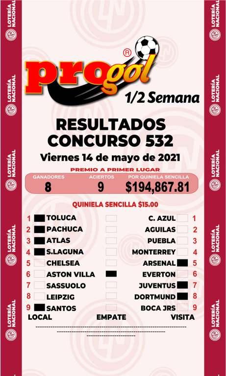 Resultados Progol Media Semana concurso 532 - Partidos del Martes 11 al Jueves 13 de Mayo del 2021