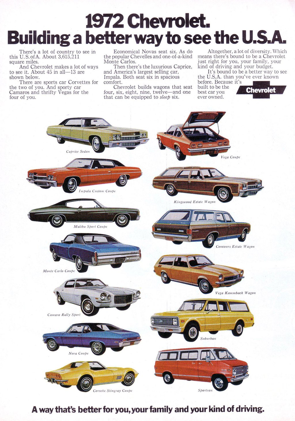 1972 Chevrolet. Building a better way to see the U.S.A.  There's a lot of country to see in this U.S. of A. About 3,615,211 square miles. And Chevrolet makes a lot of ways to see it. About 45 in all-13 are shown below. There are sports car Corvettes for the two of you. And sporty car Camaros and thrifty Vegas for the four of you.  Economical Novas seat six. As do the popular Chevelles and one-of-a-kind Monte Carlos. Then there's the luxurious Caprice, and America's largest selling car, Impala. Both seat six in spacious comfort. Chevrolet builds wagons that seat four, six, eight, nine, twelve—and one that can be equipped to sleep six.  Altogether, a lot of diversity. Which means there's bound to be a Chevrolet just right for you, your family, your kind of driving and your budget. It's bound to be a better way to see the U.S.A. than you've ever known before. Because it's built to be the best car you ever owned.    Kingwood Estate Wagon   Afalibn Sport Corp,   Monte Carlo Coupe  Vega Kammback Wagon  Camaro Rally Sport  Corvette Stingray coupe   A way that's better for you, your family and your kind of driving.