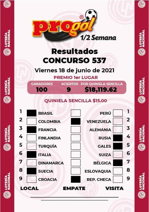 Resultados Progol Media Semana concurso 537 - Partidos del Martes 15 al Viernes 18 de Junio del 2021