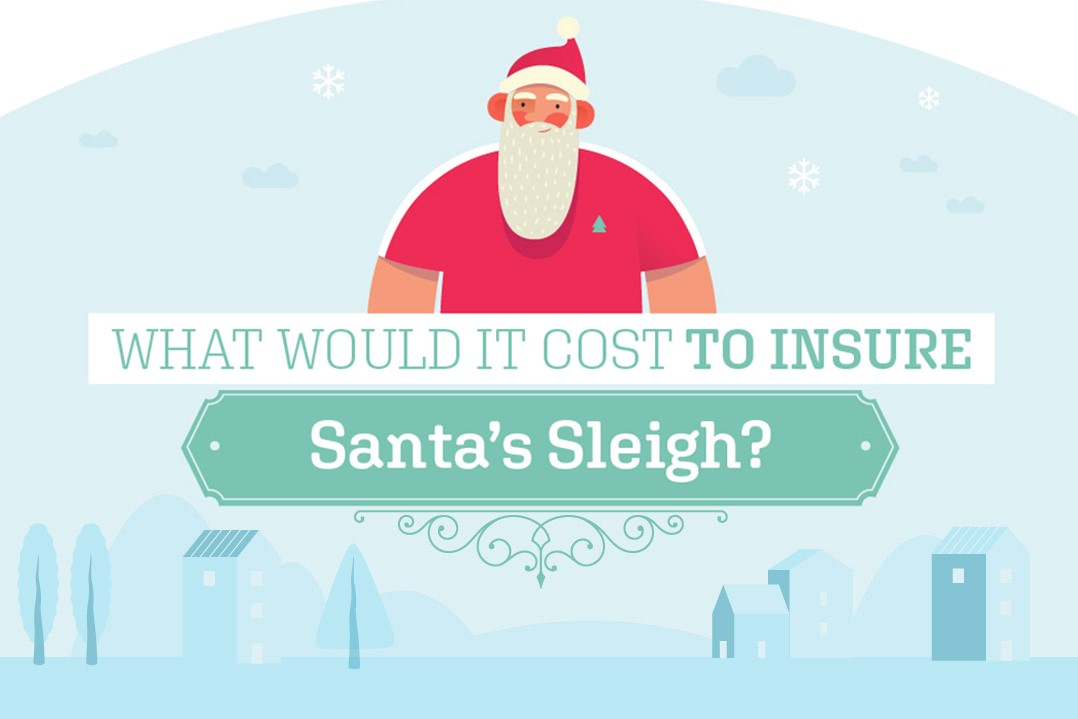 What would it cost to insure Santa Claus's sleigh?