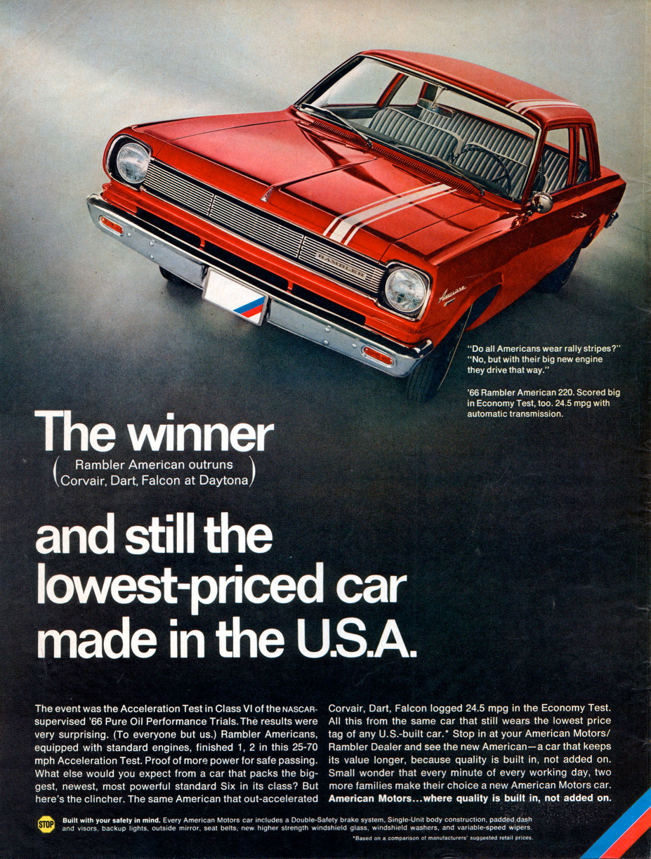 The winner (Rambler American outruns Corvair, Dart, Falcon at Daytona) and still the lowest-priced car made in the USA.  'Do all Americans wear rally stripes?' 'No, but with their big new engine they drive that way.'  '66 Rambler American 220. Scored big in Economy Test, too. 24.5 mpg with automatic transmission.  The event was the Acceleration Test in Class VI of the NASCAR- Corvair, Dart, Falcon logged 24.5 mpg in the Economy Test. supervised '66 Pure Oil Performance Trials. The results were All this from the same car that still wears the lowest price very surprising. (To everyone but us.) Rambler Americans, tag of any U.S.-built car.* Stop in at your American Motors/ equipped with standard engines, finished 1, 2 in this 25-70 Rambler Dealer and see the new American—a car that keeps mph Acceleration Test. Proof of morn power for safe passing. its value longer, because quality is built in, not added on. What else would you expect from a car that packs the big- Small wonder that every minute of every working day, two gest, newest, most powerful standard Six in its class? But more families make their choice a new American Motors car. here's the clincher. The same American that out-accelerated American Motors...where quality is built in, not added on.