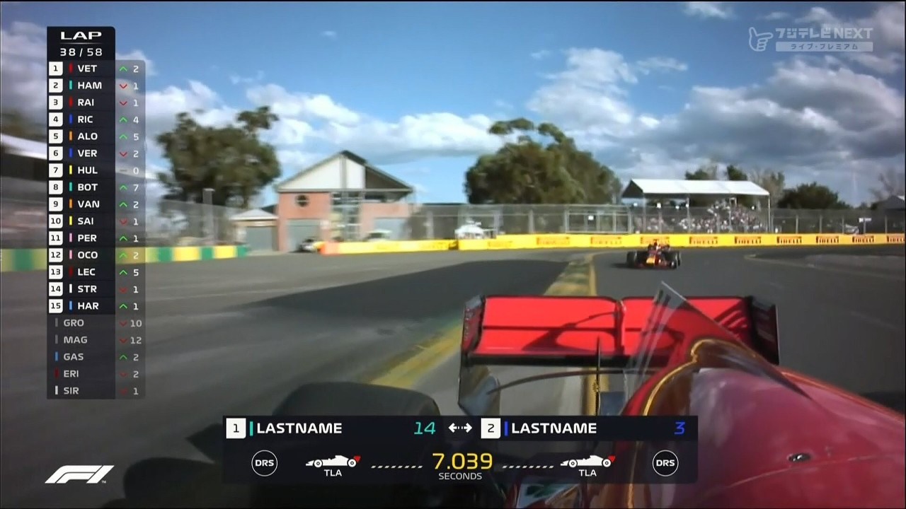F1 2018 Australian Grand Prix The Lastname Brothers