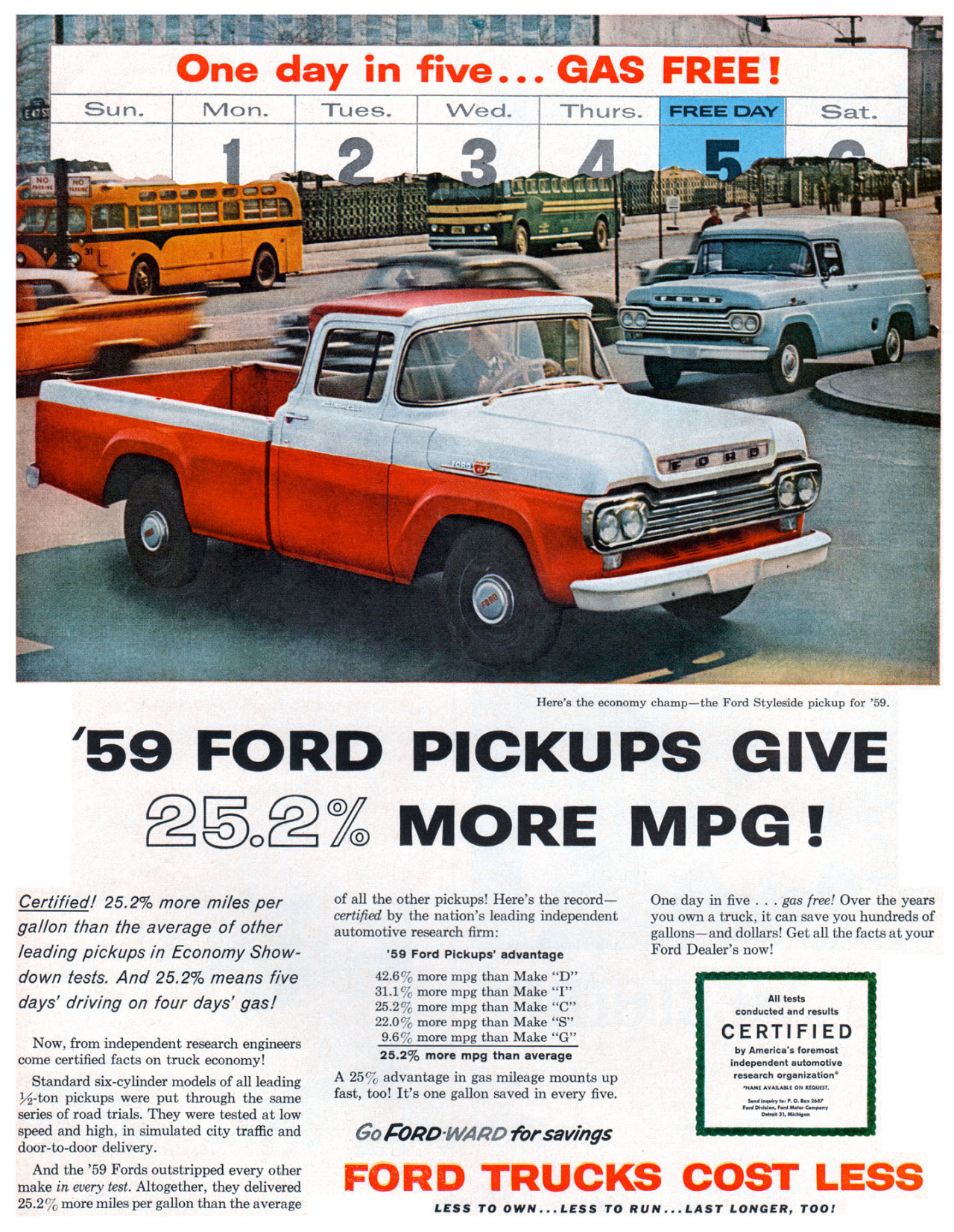 One day in five... GAS FREE!   Hem's the economy champ—the Ford Styleside pickup for '59.  '59 FORD PICKUPS GIVE RZacf© MORE MPG!  Certified! 25.2% more miles per gallon than the average of other leading pickups in Economy Show-down tests. And 25.2% means five days' driving on four days' gas!  Now, from independent research engineers come certified facts on truck economy! Standard six-cylinder models of all leading -ton pickups were put through the same series of road trials. They were tested at low speed and high, in simulated city traffic and door-to-door delivery. And the '59 Fords outstripped every other make in every test. Altogether, they delivered 25.2% more miles per gallon than the average  of all the other pickups! Here's the record—certified by the nation's leading independent automotive research firm: '59 Ford Pickups' advantage 42.6% more mpg than Make ''D'' 31.1% more mpg than Make ''I'' 25.2% more mpg than Make ''C'' 22.0% mom mpg than Make ''0'' 9.6% mom mpg than Make ''G''  25.2% more mpg than average A 25';', advantage in gas mileage mounts up fast, too! It's one gallon saved in every five.  Go FORD-WARD for savings  One day in five . . . gas free! Over the years you own a truck, it can save you hundreds of gallons—and dollars! Get all the facts at your Ford Dealer's now!  All tests conducted and results  CERTIFIED  by America's foremost independent automotive research organization. as nova,  FORD TRUCKS COST LESS  LESS TO OWN...LESS TO RUN...LAST LONGER, TOO,