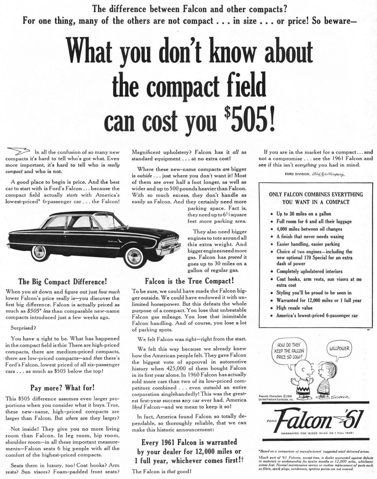The difference between Falcon and other compacts? For one thing, many of the others are not compact . . . in size . . . or price! So beware— What you don't know about the compact field can cost you '505!  In all the confusion of so many new compacts its hard to tell who's got what. Even more important, its hard to tell who is really compact and who is not. A good place to begin is price. And the best car to start with is Ford's Falcon ... because the compact field actually starts with America's lowest-priced. 6-passenger car ... the Falcon!  Magnificent upholstery? Falcon has it all as standard equipment ... at no extra cost! Where these new-name compacts are bigger is outside . . . just where you don't want it! Most of them are over half a foot longer, as well as wider and up to 500 pounds heavier than Falcon. With so much excess, they don't handle as easily as Falcon. And they certainly need rnore parking space. Fact is, they need up to 61/2 square feet more parking area. They also need bigger engines to tote around all this extra weight. And bigger engines need more gas. Falcon has proved it goes up to 30 miles on a gallon of regular gas. Falcon is the True Compact! To be sure, we could have made the Falcon big-ger outside. We could have endowed it with un-limited horsepower. But this defeats the whole purpose of a compact. You lose that unbeatable Falcon gas mileage. You lose that inimitable Falcon handling. And of course, you lose a lot of parking spots. We felt Falcon was right—right from the start. We felt this way because we already knew how the American people felt. They gave Falcon the biggest vote of approval in automotive history when 425,000 of them bought Falcon in its first year alone. In 1960 Falcon has actually sold more cars than two of its low-priced com-petitors combined . . . even outsold an entire corporation singlehandedly! 'This was the great-est first-year success any car ever had. America liked Falcon—and we mean to keep it so! In fact, America found Falcon so totally de-pendable, so thoroughly reliable, that we can make this historic announcement:   The Big Compact Difference! When you sit down and figure out just how much lower Falcon's price really is—you discover the first big difference. Falcon is actually priced as much as $505 less than comparable new-name compacts introduced just a its weeks ago.  Surprised? You have a right to be. What has happened in the compact field is this: There are high-priced compacts, there are medium-priced compacts, • there are low-priced compacts—and then there's Ford's Falcon, lowest priced of all six-passenger cars ... as much as $505 below the top!  Pay more? What for! This $505 difference assumes even larger pro-portions when you consider what it buys. True, these new -narne, high-priced compacts are larger than Falcon. But where are they larger? Not inside! They give you no more living room than Falcon. In kg room, hip room, shoulder room—in all these important measure-ments—Falcon seats 6 big people with all the comfort of the highest-priced compacts.  Seats them in luxury, too! Coat hooks? Arm rests? Sun visors? Foam-padded front seats?  Every 1961 Falcon is warranted by your dealer for 12,000 miles or 1 full year, whichever comes first!t The Falcon is that good!  If you are in the market foss compact ... and not a compromise ... see the 1961 Falcon and see if this isn't everything you had in mind. FORD DIVISION. Jtrr/A4,61154a,  ONLY FALCON COMBINES EVERYTHING YOU WANT IN A COMPACT  • Up to 30 miles on a gallon • Full room for 6 and all their luggage • 4,000 miles between oil changes • A finish that never needs waxing • Easier handling, easier parking • Choice of two engines—including the new optional 170 Special for an extra dash of power • Completely upholstered interiors • Coat hooks, arm rests, sun visors at no extra cost • Styling you'll be proud to be seen in • Warranted for 12,000 miles or 1 full year • High resale value • America's lowest-priced 6-passenger car