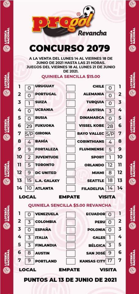 Quiniela Progol del concurso 2079