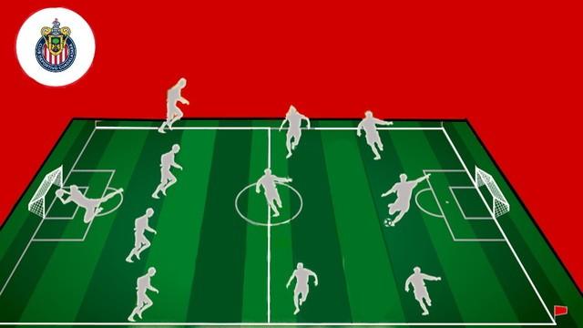 Alineación probable de Chivas ante Xolos – J7- Clausura 2020