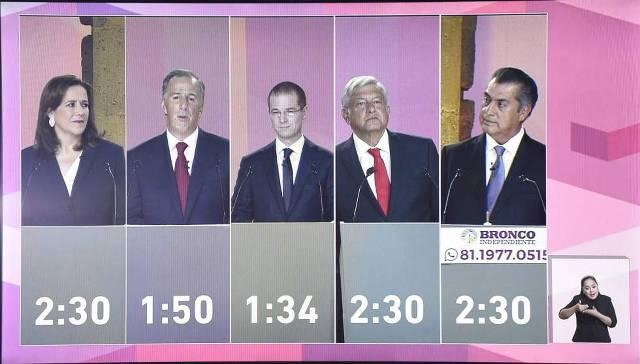 Post 2do Debate Presidencial Imagen Televisión en Vivo – Domingo 20 de Mayo del 2018