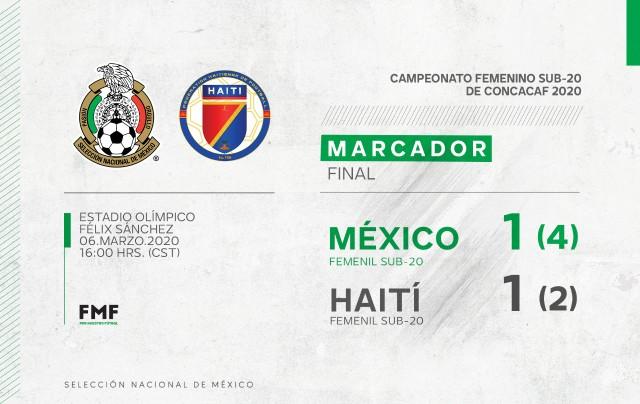 Seleccion Méxicana Sub 20 Femenil obtiene su boleto al Mundial Sub 20
