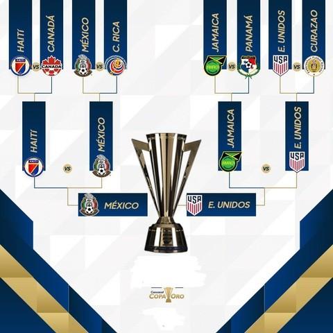 Definida la final de la Copa de Oro 2019