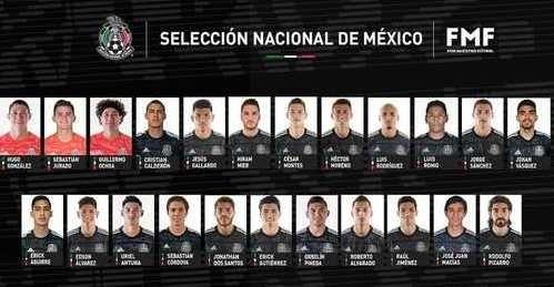 Convocatoria de la Selección Mexicana para los partidos Panamá y Bermudas