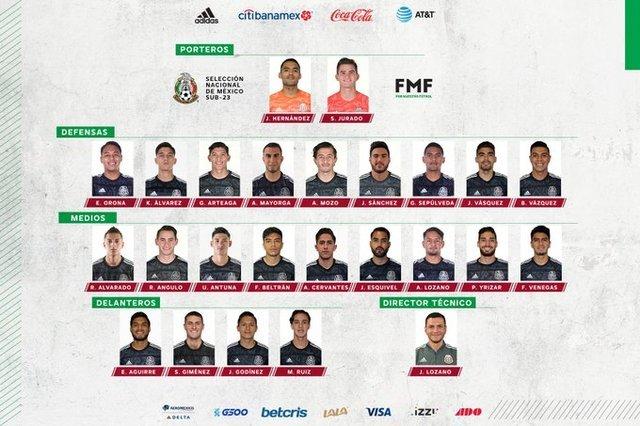Convocados a la Selección Sub 23 – Preolimpico Concacaf