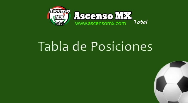 Tabla de posiciones  del Ascenso MX de la Jornada 2 del Apertura 2019