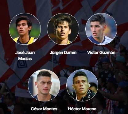 Jugadores que Ricardo Peláez podría considerar para el Rebaño