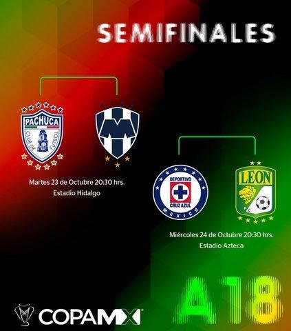 Así se jugarán las semifinales de la Copa MX