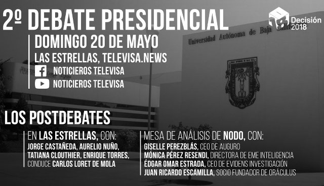 Post Debate Televisa en Vivo – Domingo 20 de Mayo del 2018