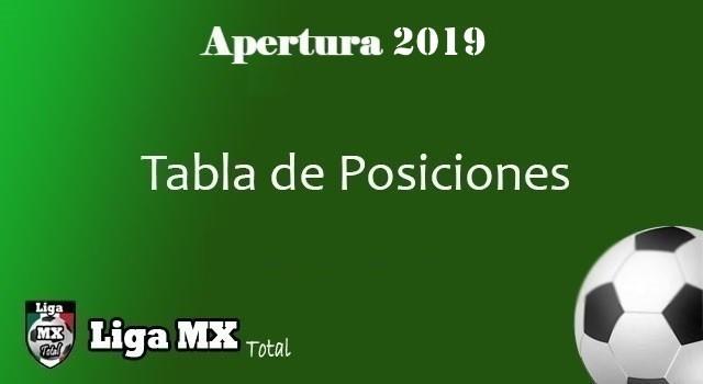 Tabla de Posiciones Liga MX de la Jornada 1 del Torneo de Apertura 2019