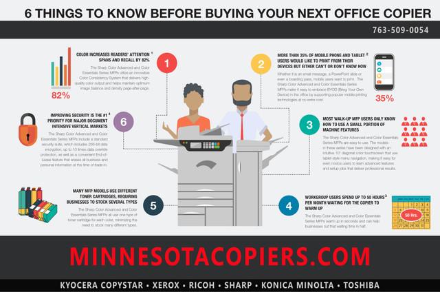 Copier Sales Copier Leasing MN