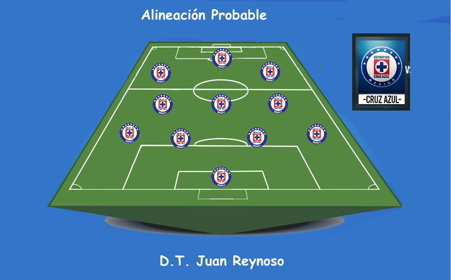 Alineación Probable Cruz Azul vs Toluca – Cuartos de Final (Vuelta) – Guardianes 2021