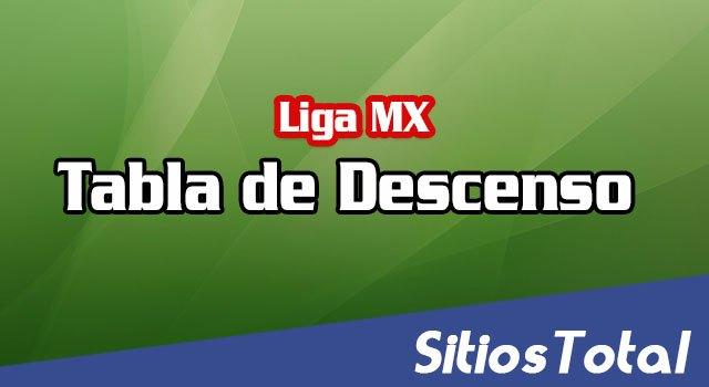 Tabla del Descenso Liga MX  de la Jornada 1 del Apertura 2019