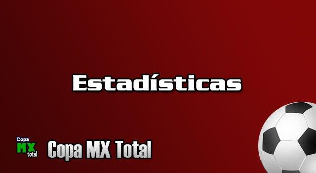 Copa MX Total