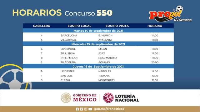 Horarios partidos Progol del concurso 550 – Partidos del Martes 14 al Jueves 16 de Septiembre del 2021