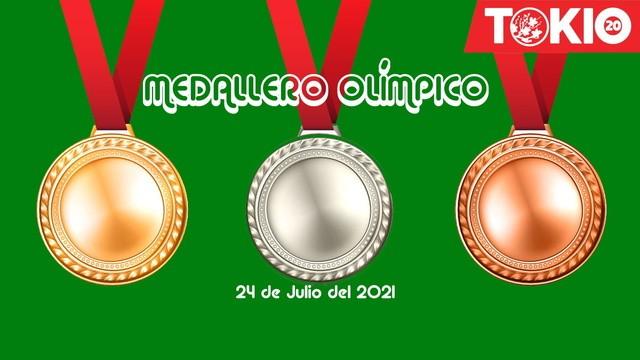 Medallero al 25 de Julio –   Juegos Olímpicos de Tokio 2020