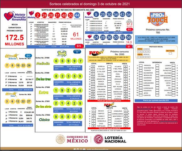 Mascarilla resultados Tris (27598, 27599, 27600, 27601 y 27602), Chispazo (8637 y 8638), Melate, Melate Revancha y Revanchita No. 3498 de los Sorteos Celebrados el Domingo 3 de Octubre del 2021