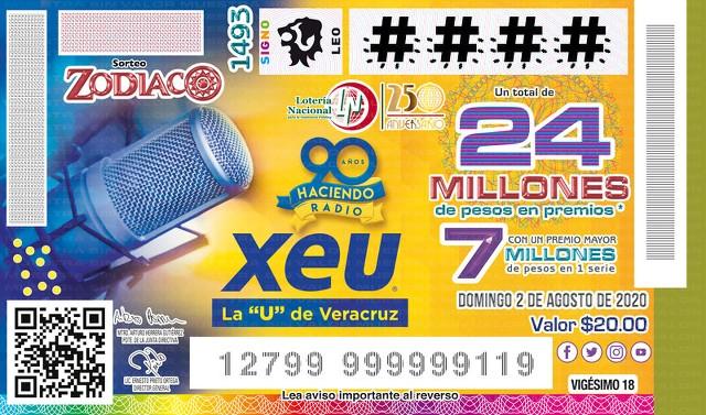 Loteria Nacional Sorteo del Zodiaco No. 1493 en Vivo – Domingo 2 de Agosto del 2020