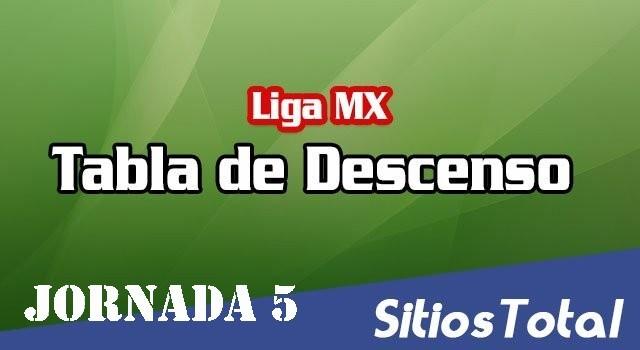 Tabla del Descenso Liga MX hasta la Jornada 5 del Clausura 2018