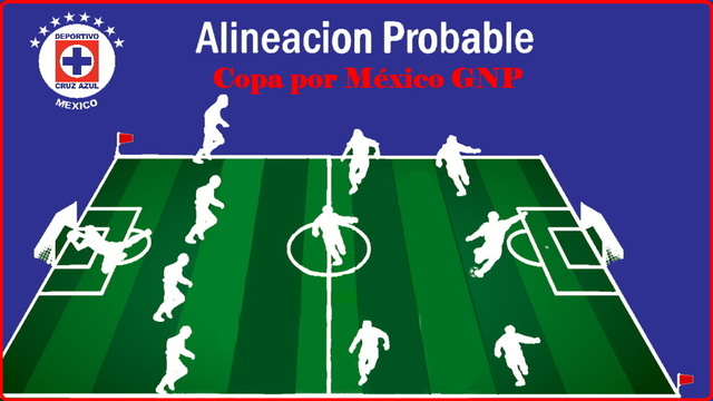 Alineación probable del Cruz Azul vs Pumas – Copa México GNP