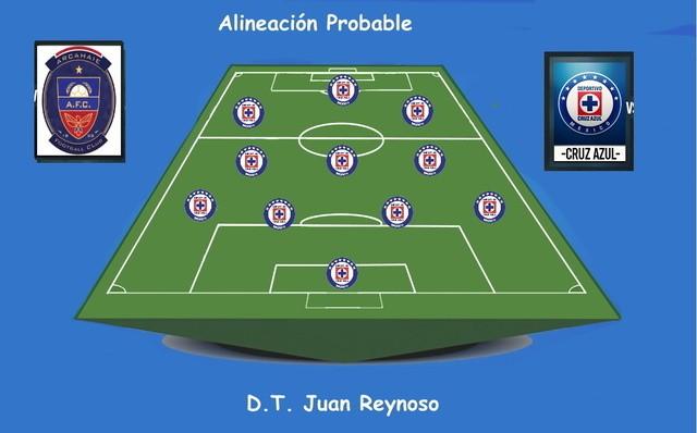 Alineación Probable Cruz Azul vs  Arcahaie FC – Concachampions