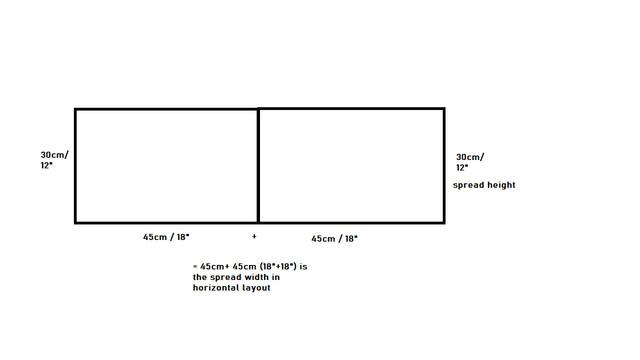 spread width