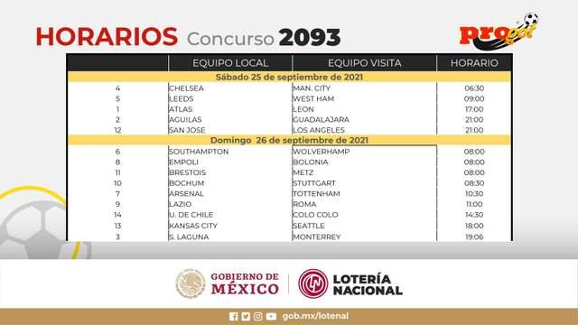 Horarios partidos Progol del concurso 2093 – Partidos del Sábado 25 y Domingo 26 de Septiembre del 2021