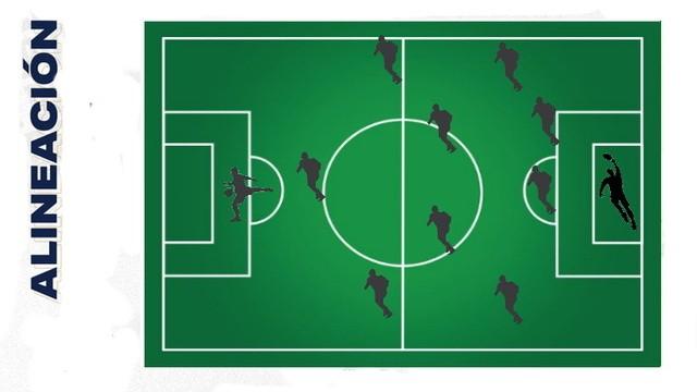 Alineación Pumas vs FC Juarez – J3- Guard1anes 2020