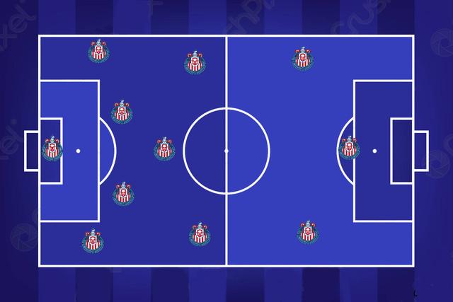 Alineación Chivas vs Atlético San Luis – Jornada 1 –  Apertura 2021