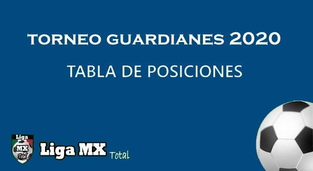 Resultados de la Jornada 4 de Guardianes 2020 de la Liga MX