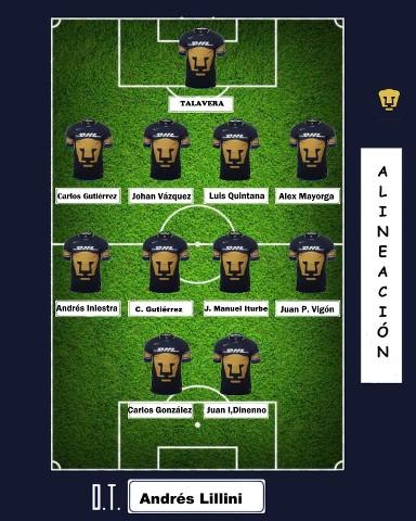 Alineación probable de Pumas vs León – J11- Guardianes 2020