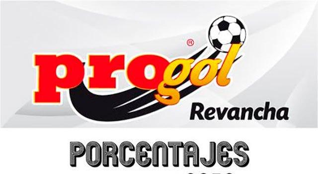 Porcentajes Progol del concurso 2045 – Partidos del Sábado 24 al Lunes 26 de Octubre del 2020
